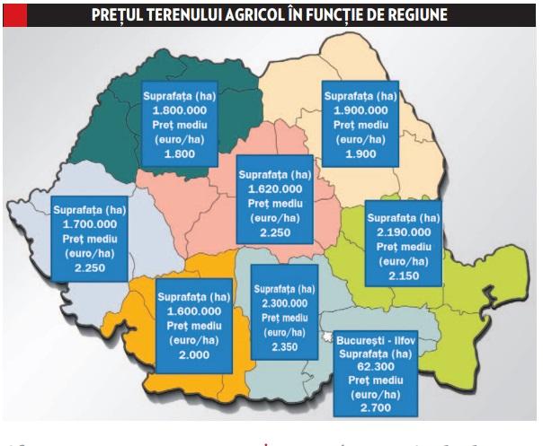 Harta Preturilor La Terenurile Agricole In Romania Earth Change Mz